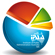 2016 IPAA WA Survey Results Now Available